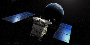 ASAT(対衛星兵器)技術